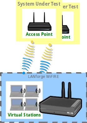 wifi testing image